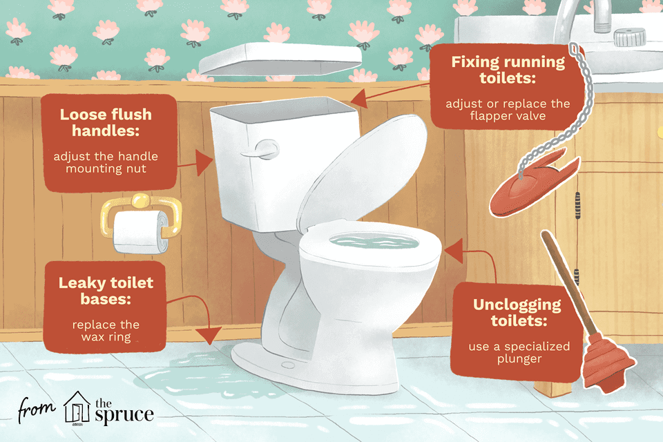 repairing-common-toilet-problems